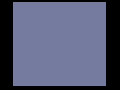 Mary Abbott Children's House